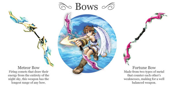 Kid Icarus Uprising Weapons Infographic